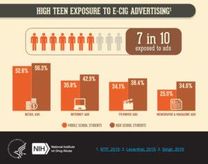 e-cig advertising