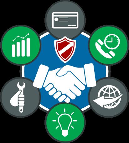 Merchant Risk Intelligence - Verisk Financial | G2 -